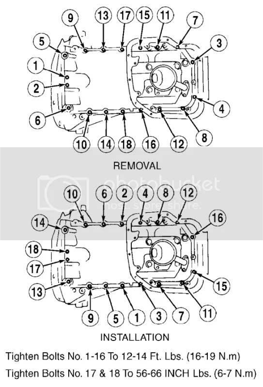 Nissan sr20 engine torque settings