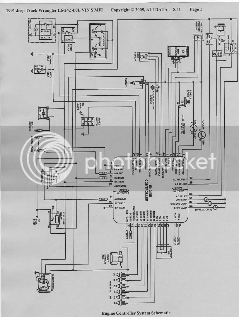Diagram Dodge