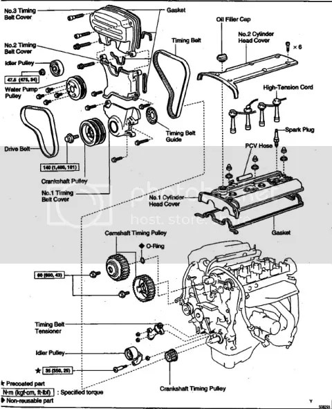 Ae82 Engine Wiring