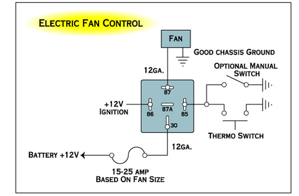 electric fan wiring diagram relay wiring diagram electric fan relay wiring diagram auto