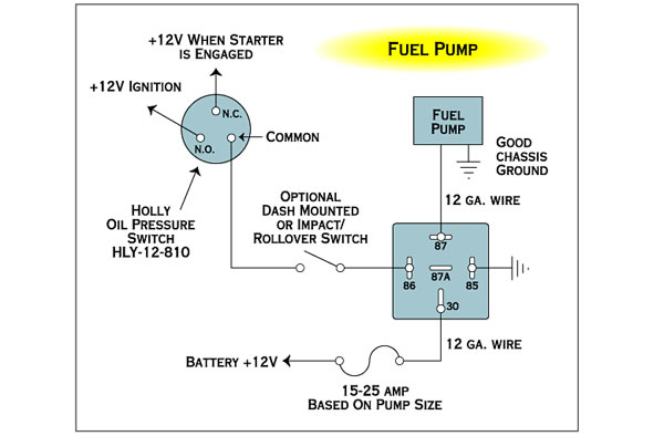 holley oil pressure safety switch wiring diagram electric furnace sequencer runaway starter question page 2 http i41 servimg com u f41 13 21 24 97 techec10 jpg