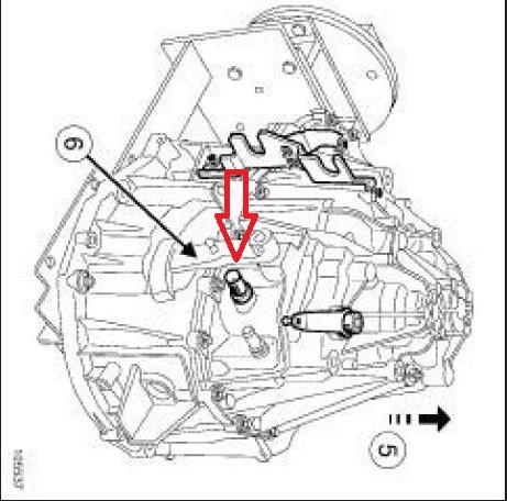 Boite De Vitesse Laguna 2. boite de vitesse laguna 2 2 dt