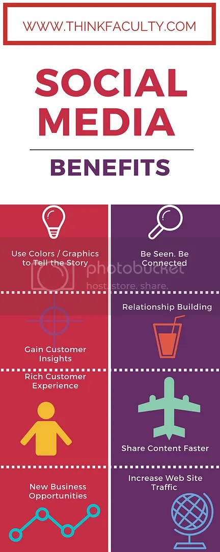 7 core social media benefits outlined
