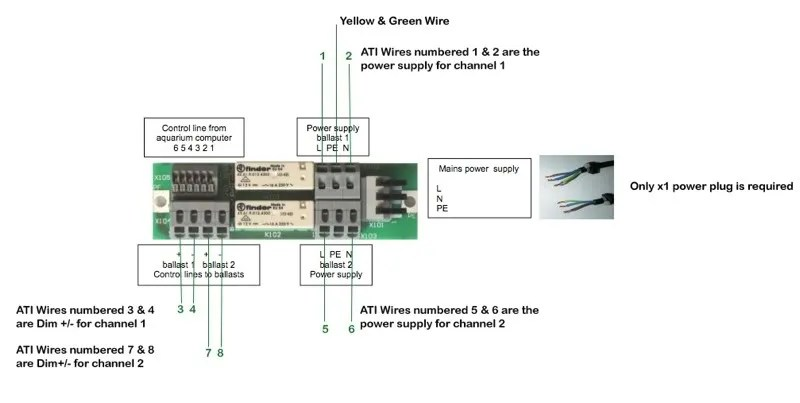Mean Well Power Supply Wiring Diagram