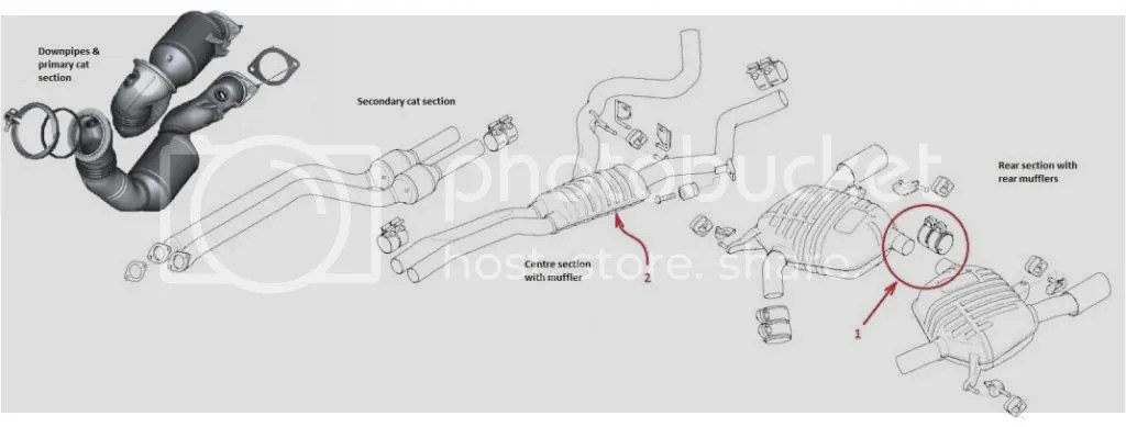 Car Exhaust System Layout