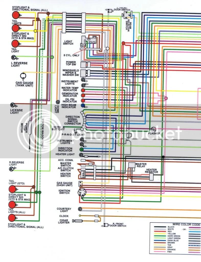 Magnificent 1969 Pontiac Gto Wiring Diagram Ideas - Electrical and on 1981 camaro z28 wiring diagram, 1968 gto voltage regulator, 1968 gto rear suspension, 1974 firebird wiring diagram, 1968 gto fuel tank, 1968 gto speedometer, 1971 cuda wiring diagram, 1968 gto manual, 2000 trans am wiring diagram, 1998 cherokee wiring diagram, 1968 gto clock, 1968 gto repair, 1968 gto green, 1969 grand prix wiring diagram, 1968 gto seats, 72 lemans wiring diagram, 1968 gto ignition switch, 1968 gto paint code, 1968 gto chassis, 1968 gto brochure,