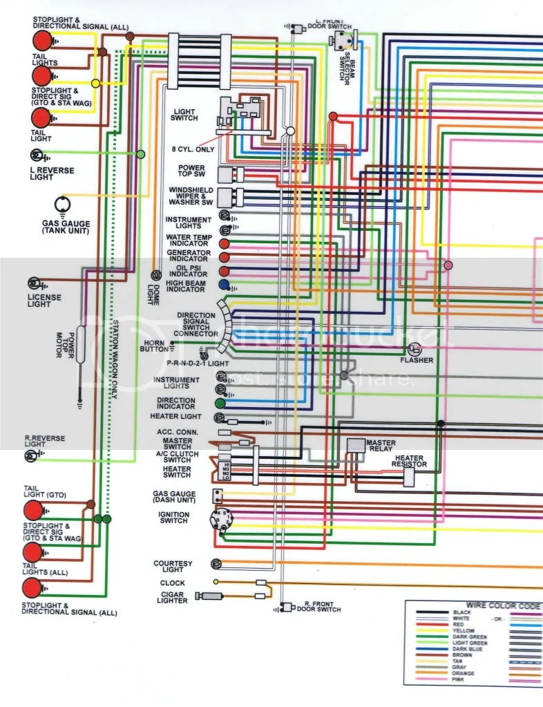 hight resolution of 67 gto fuse box wiring diagram for you 1967 gto fuse box wiring diagram