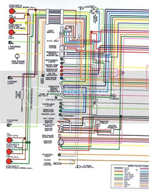 small resolution of 1967 gto fuse box wiring diagram technic 1965 pontiac fuse box manual e book67 gto fuse