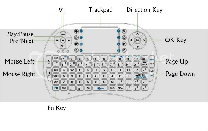 Mini Wireless Keyboard with Touchpa (end 8/25/2017 12:54 AM)
