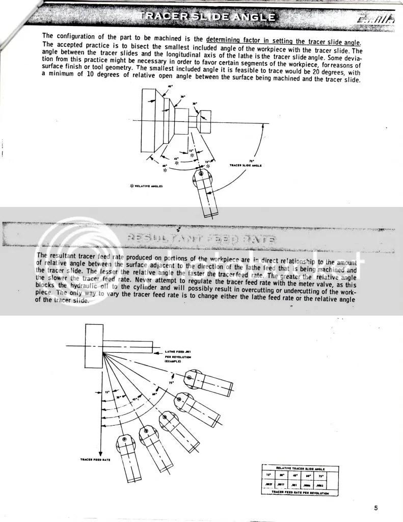 Cadillac Tracer Manual