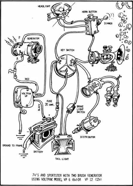 Simple Ironhead Wiring Diagram : 30 Wiring Diagram Images