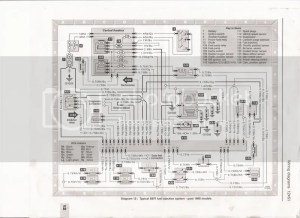 ka zetec wiring,  PassionFord  Ford Focus, Escort & RS
