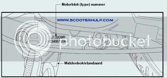 FAQ: Motorblok 4takt scooters!