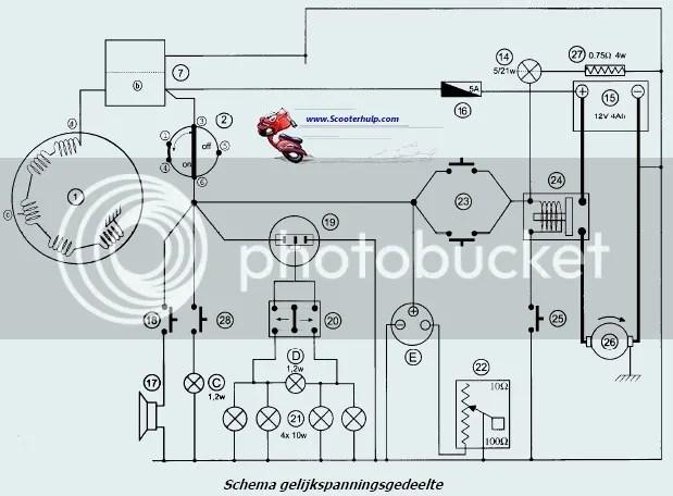 Accu en laad/startsysteem controleren!