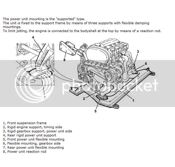 [CD Tranning]Alfa Romeo 166 e-Learn Alfa Romeo Repair
