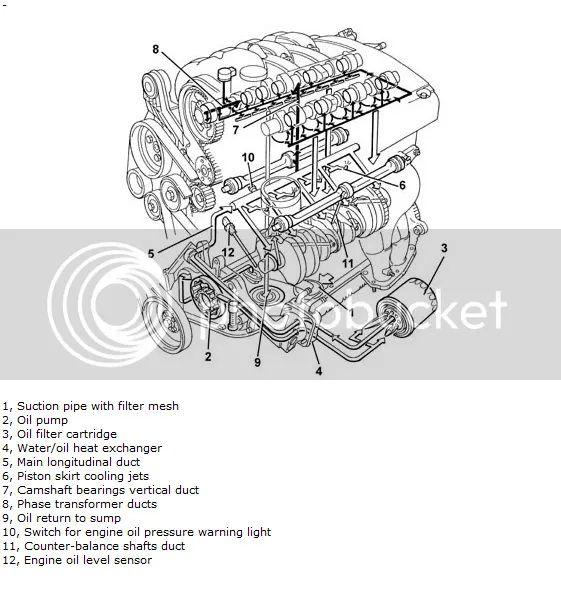 alfa romeo schema cablage rj45 t568b
