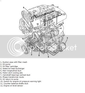 Alfa Romeo Gtv Engine Diagrams | Online Wiring Diagram