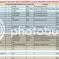 Compustar Wiring Diagram Honeywell Furnace Thermostat For Remote Start Great Installation Of Installed Starter On 07 Exl Rh Odyclub Com Cm Dc2