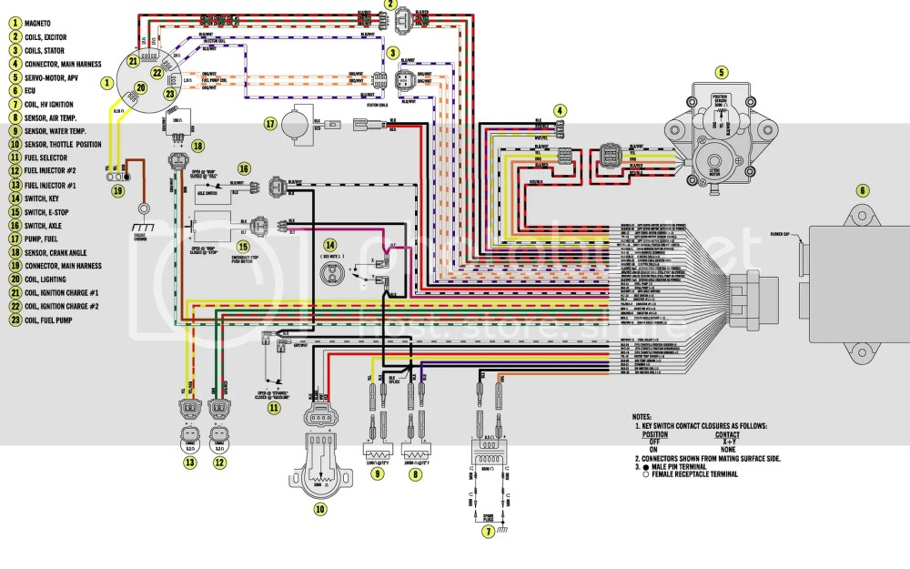 medium resolution of arctic cat atv 400 4x4 wiring diagram for a u2022 wiring 1959 356a 912 electrical schematic porsche