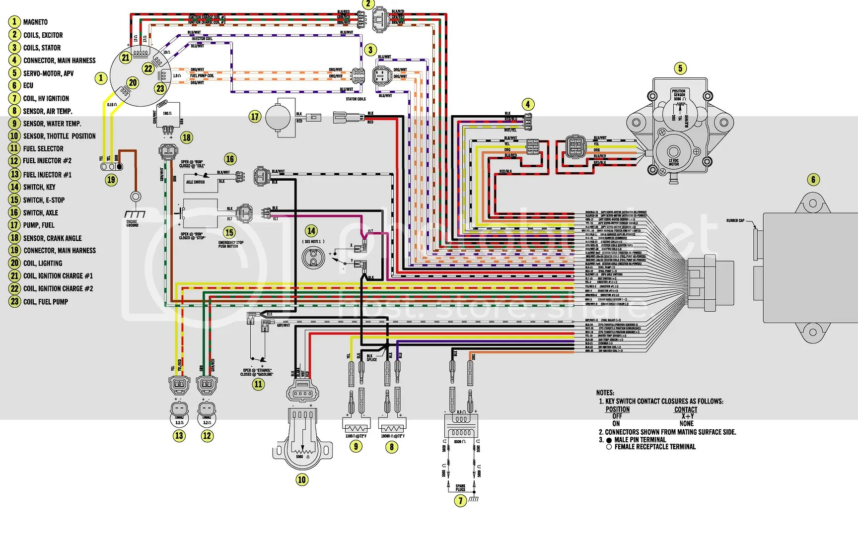 hight resolution of arctic cat atv 400 4x4 wiring diagram for a u2022 wiring 1959 356a 912 electrical schematic porsche