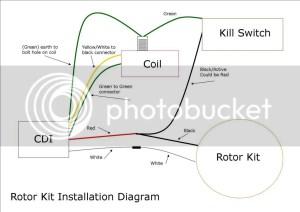 Inner Rotor & Oil Slinger Installation  Page 6