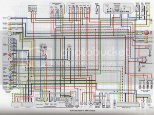 urgent need of 2005 wiring diagram  YAMAHA XJR OWNERS CLUB