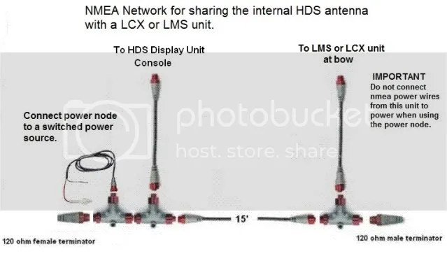 lowrance hds 7 wiring diagram 9n 12v ***lowrance help topics, networking diagrams, diagrams***