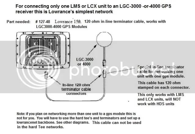 serial cable wiring diagram brake light jeep grand cherokee lowrance help topics networking diagrams terminatorcablemethod 1 jpg