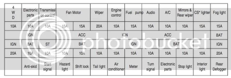 skyline r33 gtst wiring diagram circuit breaker symbol r32 headlight great installation of nissan fuse vw mk4 headlights