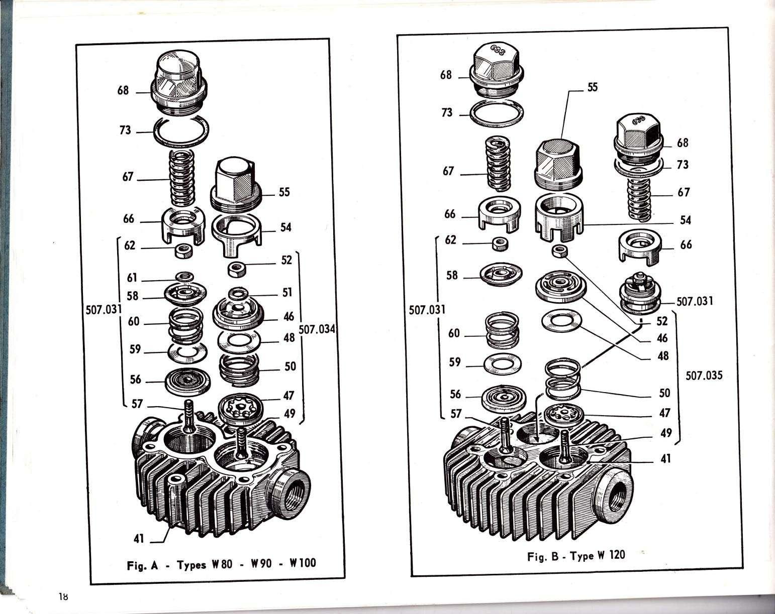 Compresseurs Creyssensac HCW 80, 90, 100, 120 & MV70, V70