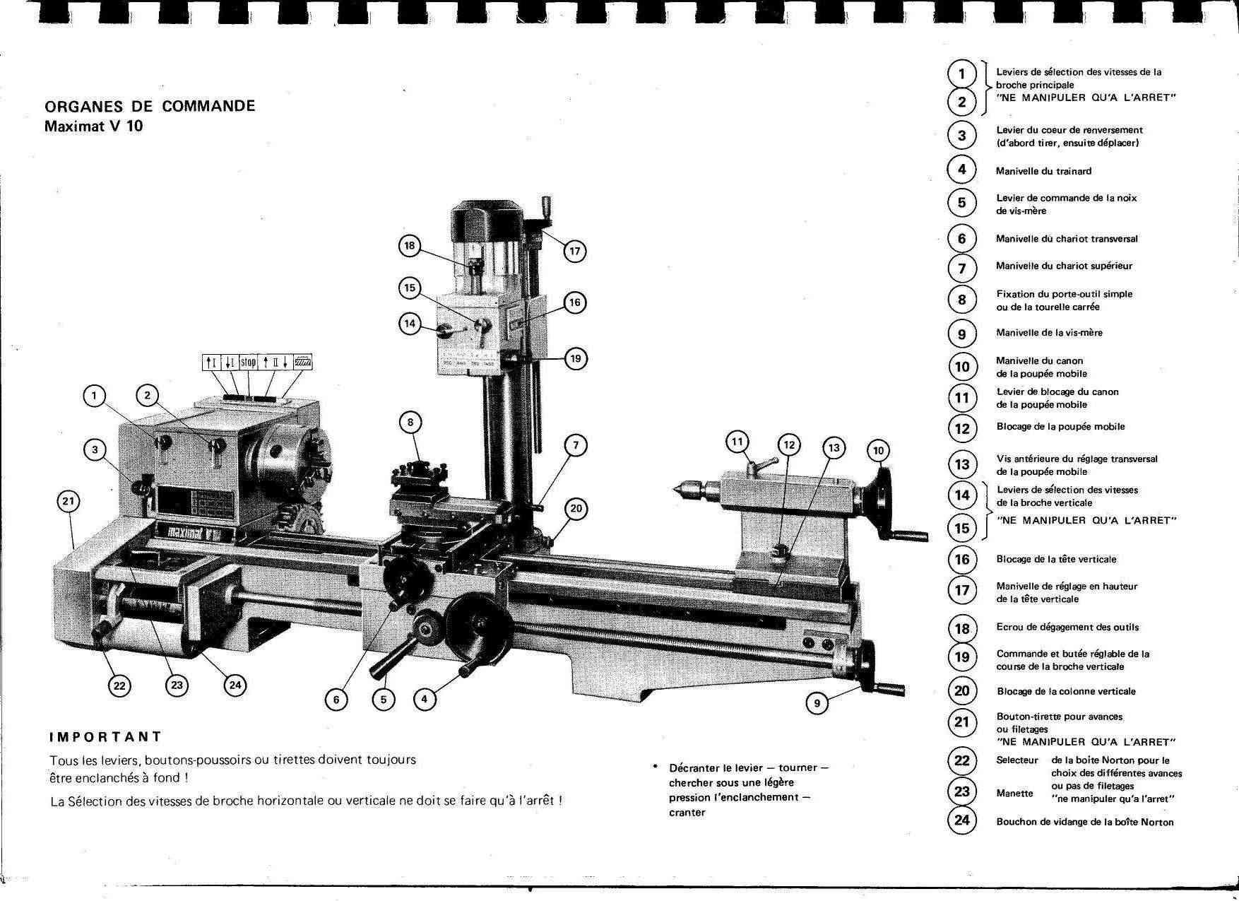 Emco Maximat V10 & V10 P
