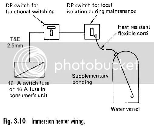 mr heater thermostat wiring diagram for stanley garage door opener warren immersion block ~ elsalvadorla