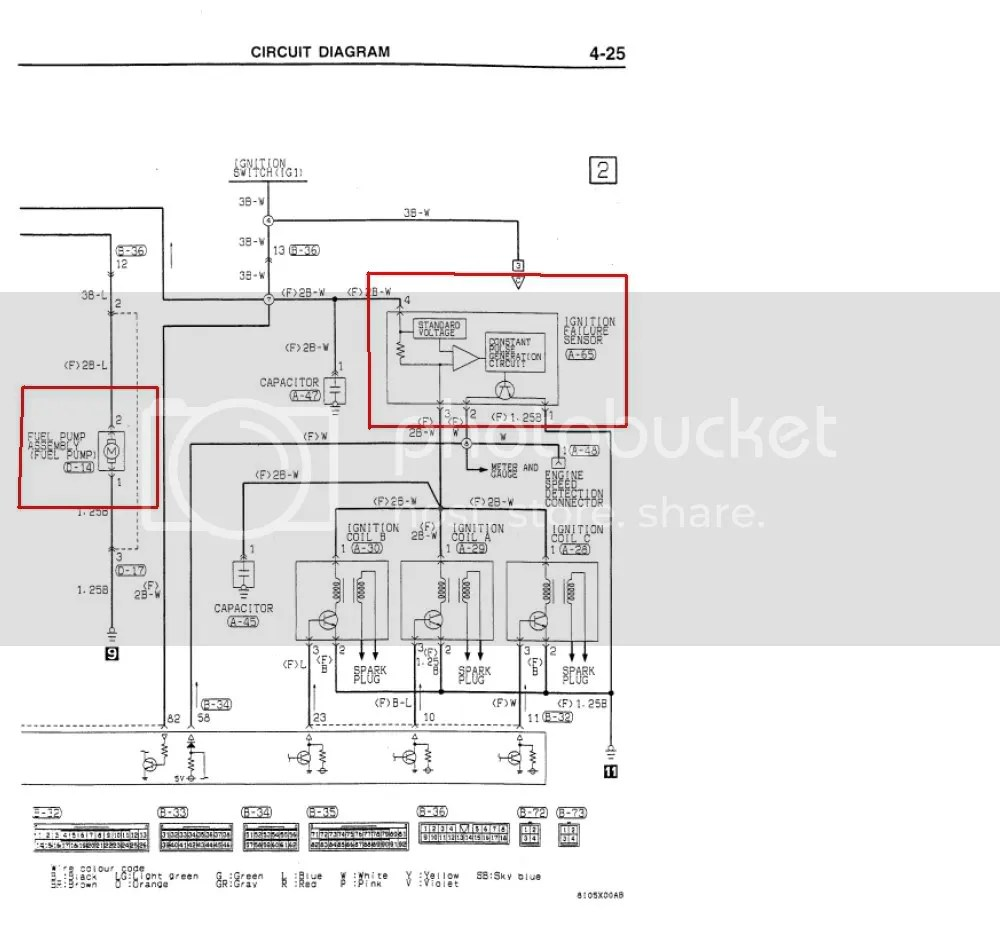 hight resolution of mitsubishi fto wiring diagram wiring library wiring diagram 1991 toyota mr2 20l free download user manual