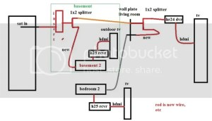 Keystone Rv Tv Wiring Diagram  Somurich