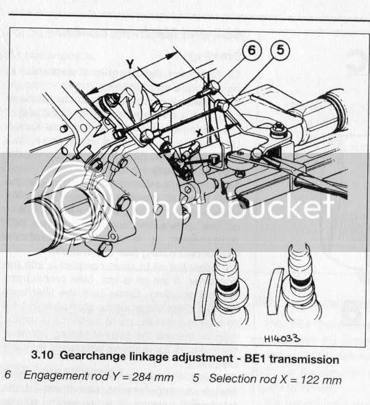 Schakelstangenlogica 205 ? Peugeotforum
