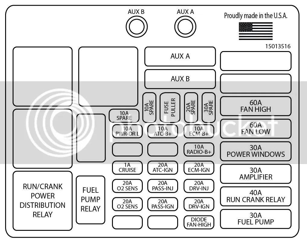72 Blazer Fuse Box Auto Electrical Wiring Diagram Mirrocraft Ez Troller Boat 97 Honda Civic Ex Rj11 2 Wire Pinout 1999 Durango Schematic