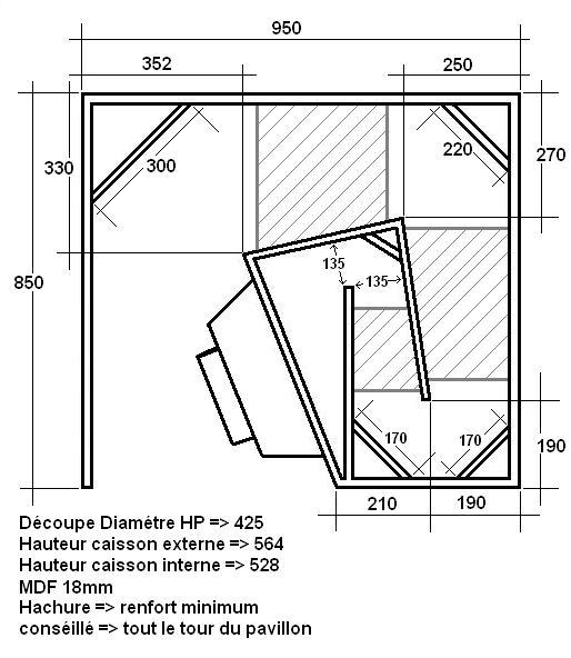plans caissons de basse de startec