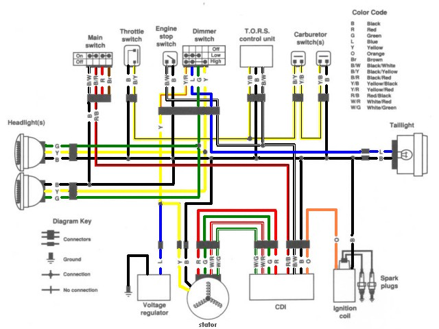 arctic cat atv winch solenoid wiring diagram mitsubishi l200 radio polaris 2002 fuse box | get free image about