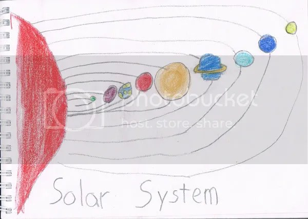 children's drawing, children's doodle,transformer, the solar system