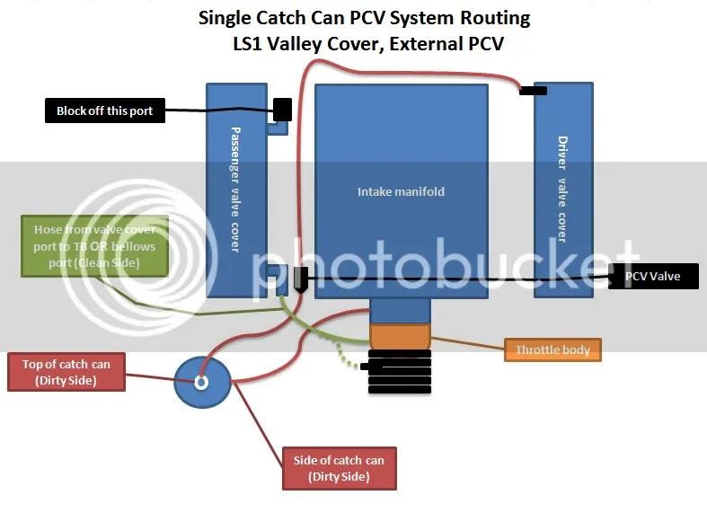 Ls6 Vacuum Line Diagram