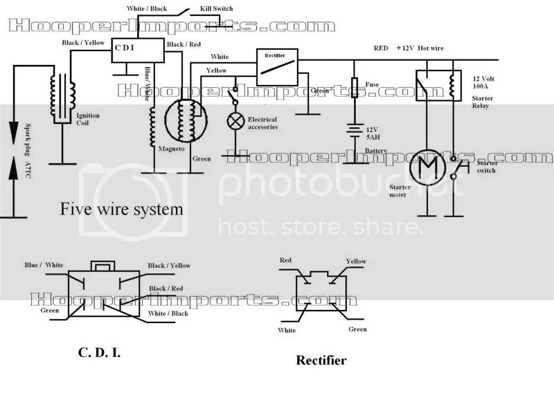 wiring diagram for loncin 110 with 5 pin cdi