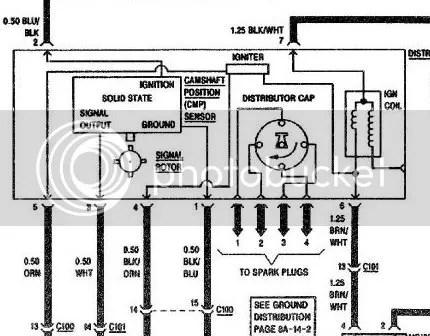 1989 Geo Metro Fuse Box 1996 Geo Metro Fuse Box wiring