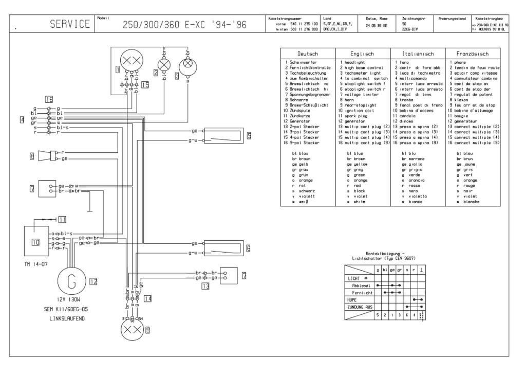 Revue Technique Et/OU schéma électrique 250 GS 1996