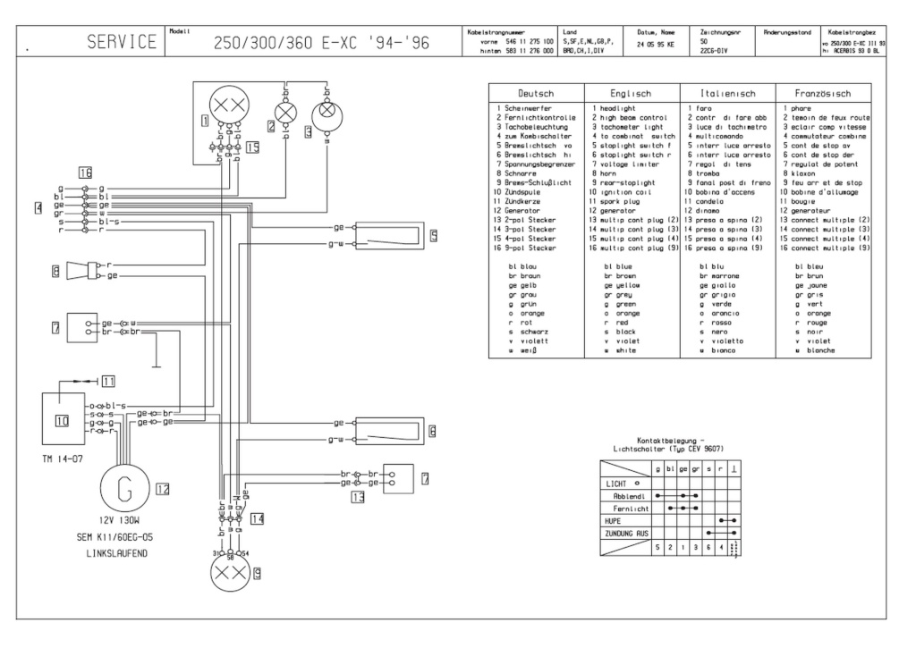 KTM schema cablage