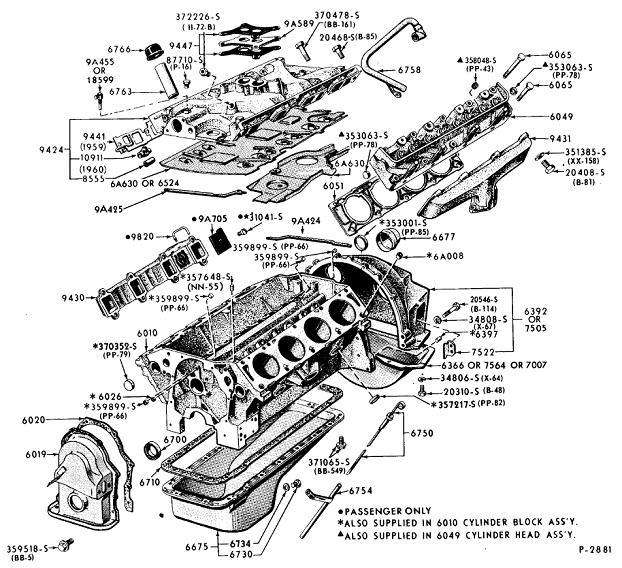Esploso del cofano motore
