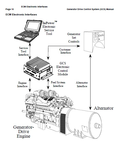 cummins n14 wiring schematic