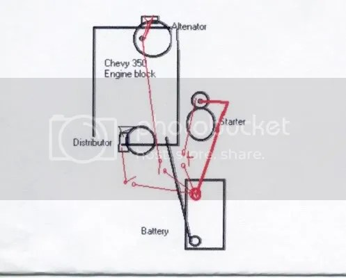 Big Block Chevy Coolant Flow Diagram, Big, Free Engine