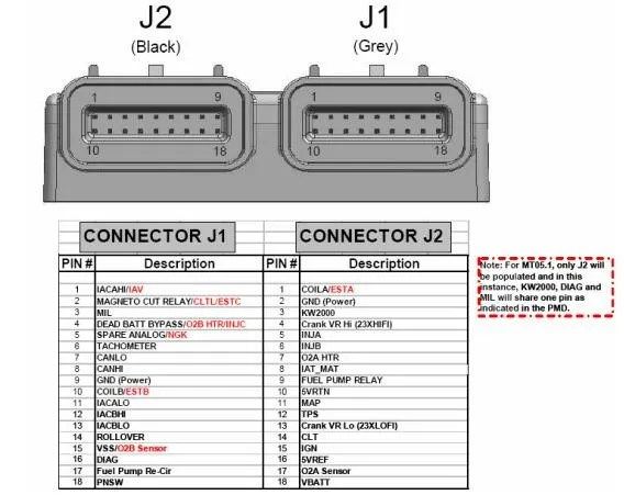 Harley Obdii Wiring Diagram : 27 Wiring Diagram Images