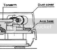 Adjusting tonearm height on Technics SL-1800- Vinyl Engine