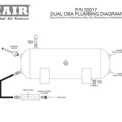 Viair Wiring Diagram Two Humbucker 20017 Dual On Board Air System 150 Psi Max With 2 5